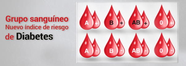 grupo_sanguc3adneo_nuevo_c3adndice_de_riesgo_diabetes-4904094