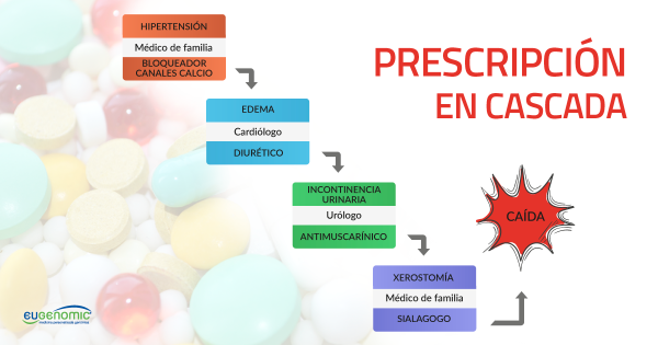 precripcion-en-cascada-600x315-5627105